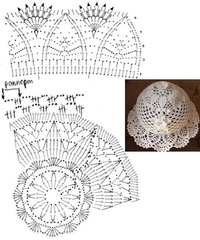 Схемы вязания крючком полей