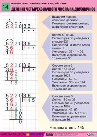 деление многозначного числа на двузначное знакомство