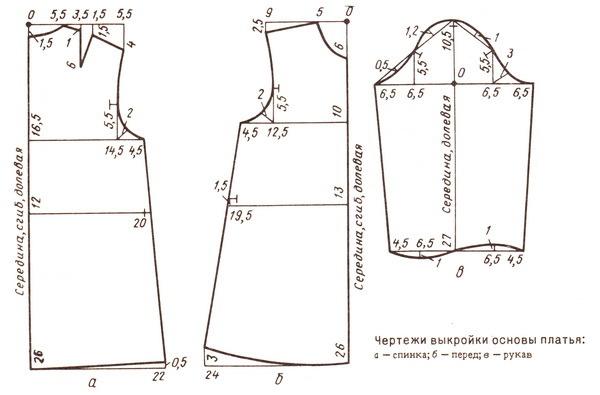 Как сделать выкройку платья