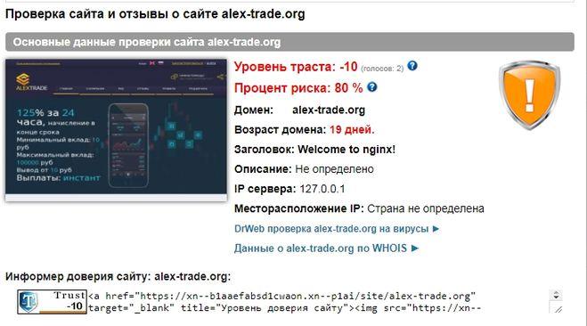 Сайт alex-trade.org