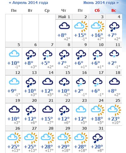 Ну и Погода в России и Мире Точный прогноз погоды на