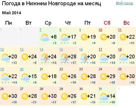 нижний новгород прогноз погоды