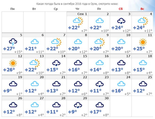 Напоминаем, чтобы сохранить свои сбережения от действий мошенников следуйте нескольким простым правилам подробный почасовой график изменения погодных данных в москве.