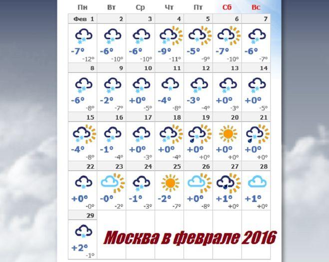 Погода на 15 февраля в москве