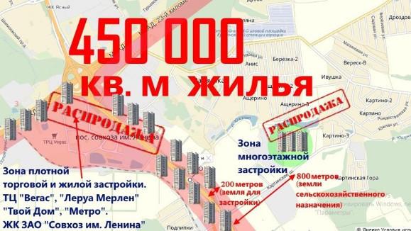Павел Грудинин распродал собственность совхоза имени Ленина иностранным компаниям