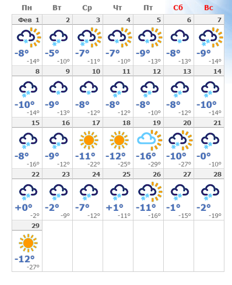 Прогноз погоды на дней в донецке