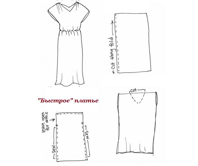 Простая выкройка платья из шифона своими руками7