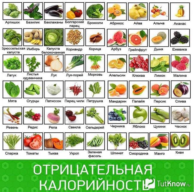 отрицательная калорийность капуста
