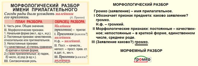Как по русскому языку сделать морфологический разбор слова 143