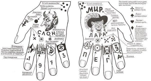 Татуировки и партаки лагерные