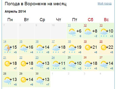 Погода в кшени курской области
