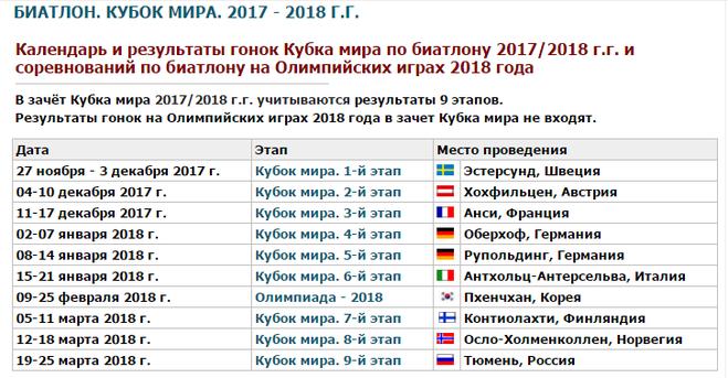 Календарь 2017-2018 биатлон