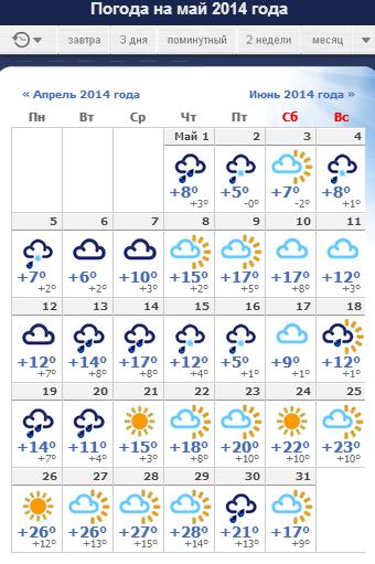 Погода на 18 мая 2017 года