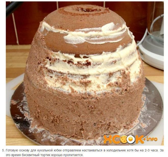 фото рецепт торта кукла барби