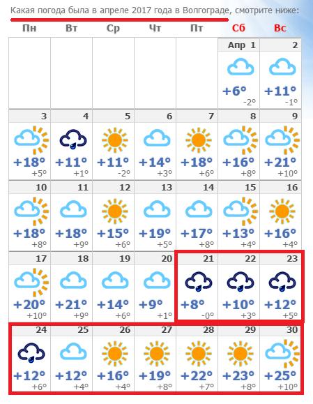 объявлений погода в волгограде на 19 апреля 2016 действия