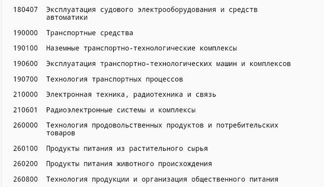 Медицинская книжка каких врачей проходить в Пушкино