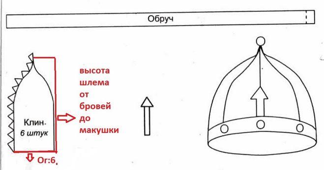 Как сделать шлем богатыря Шлем богатыря для мальчика своими руками