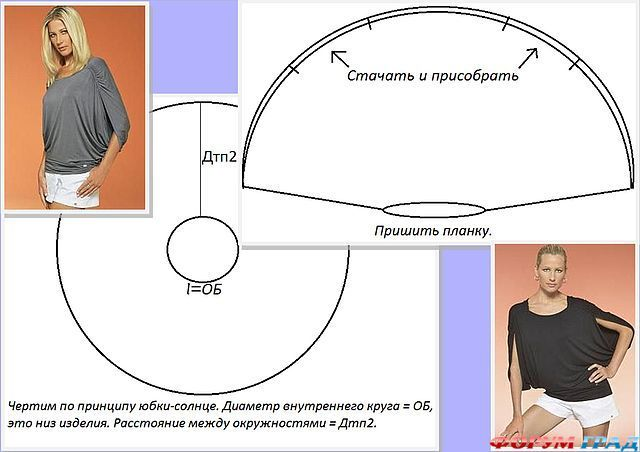Блузка из круга своими руками