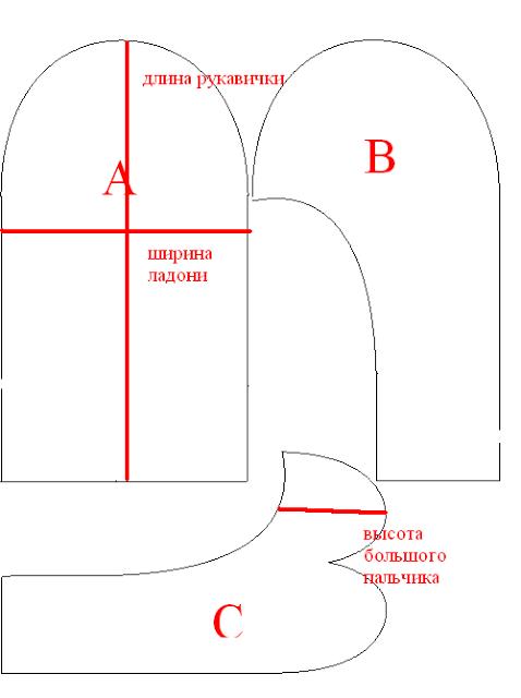 Рукавицы из норки выкройки