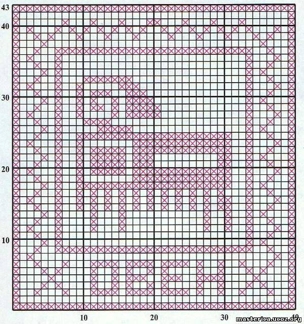 Филейное вязание все знаки зодиака