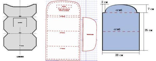Детские схема Выкройка органайзера для косметики 150