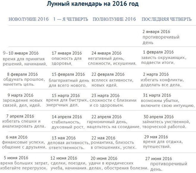 Распечатать Лунный календарь 2016 можно здесь.  Скачать Лунный календарь на 100 лет на сайте zipsoft.ru.