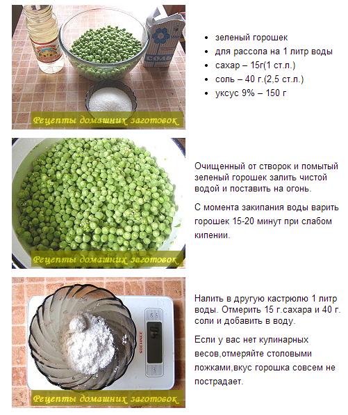 Как консервировать зеленый горошек в домашних условиях на зиму