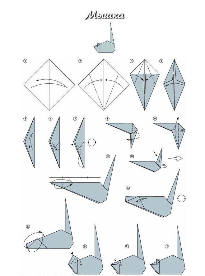 Как сделать оригами мышку фото 424