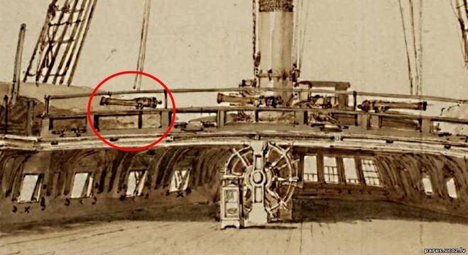 как называется руль у корабля - фото 5