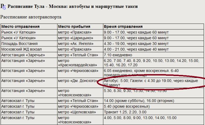 чистой ефремов москва расписание автобусов редких стирках белье