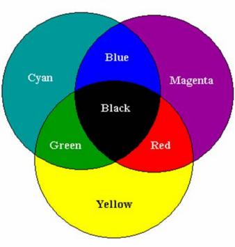Фуксия цвет как получить из красок