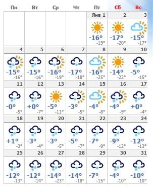 Погода цуревского