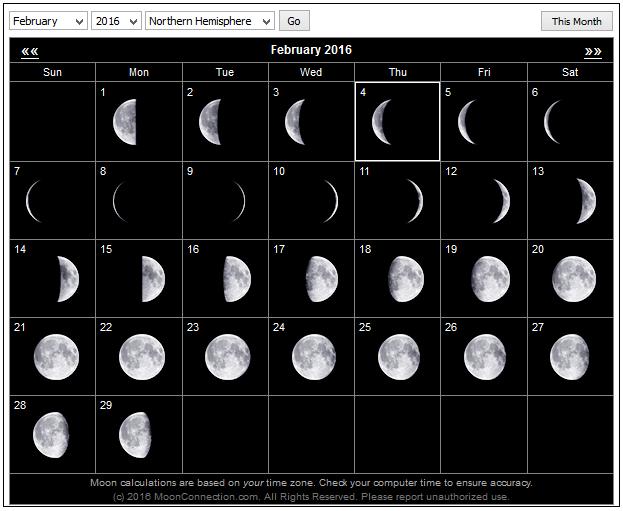 расположение луны на эту неделю красноярск ТЕРМОБЕЛЬЕ