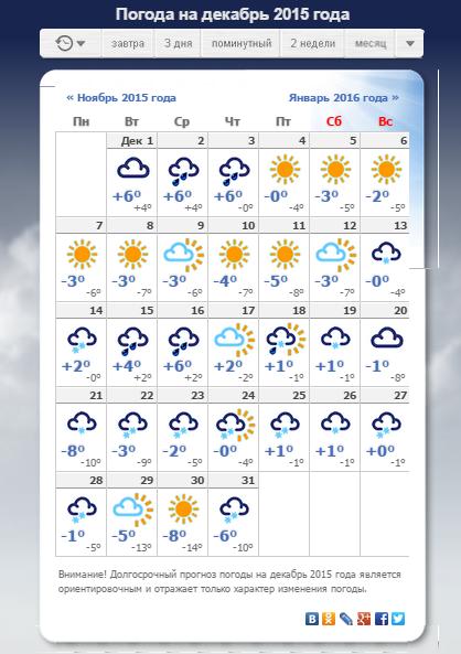 изо погода на февраль 2016г домашние задания подробными