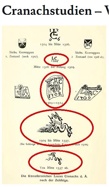 кранах подписывал картины знаком