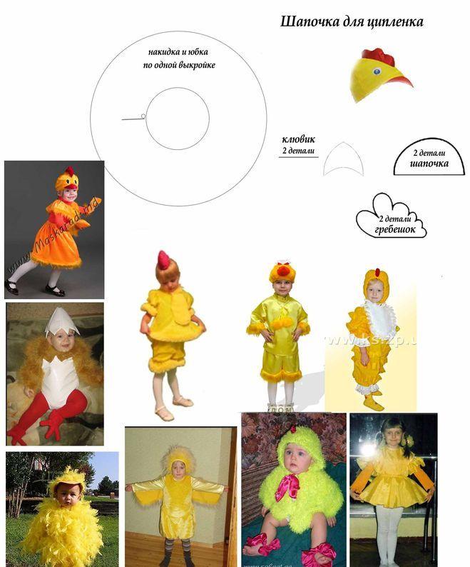 Шапочка цыпленка выкройка