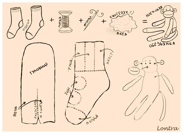 Мягкие игрушки своими руками выкройки из носков