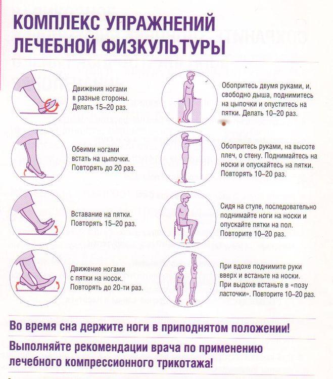 Варикоз в паху при беременности причины и методы лечения болезни половых губ