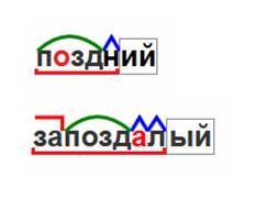 разобрать по составу слова с твердым знаком