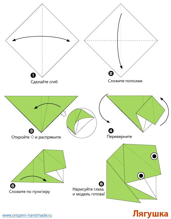 Как сделать лягушку из бумаги?