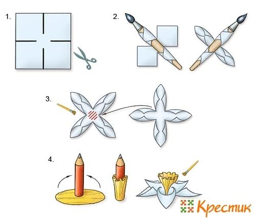 Какие виды поделок есть из бумаги