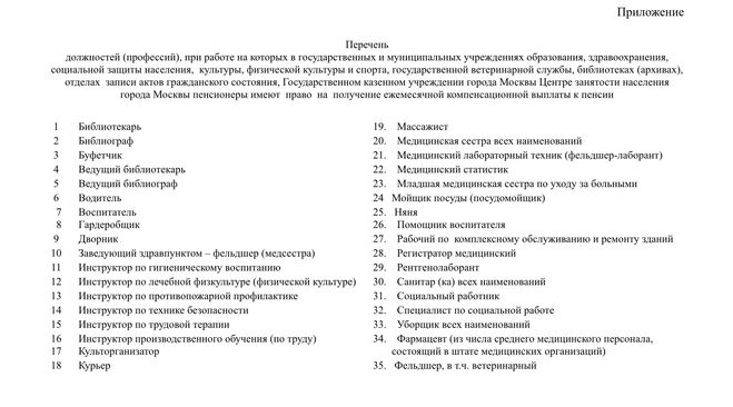 Какой уровень минимальной пенсии в Москве запланирован в 2018 году см?