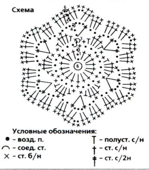 Угги из мотивов крючком схемы
