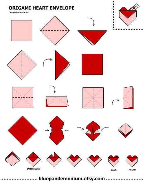 Схема объемный конверт