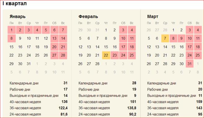 Всемирный банк прогнозирует 20% инфляцию на Украине в 2018 году