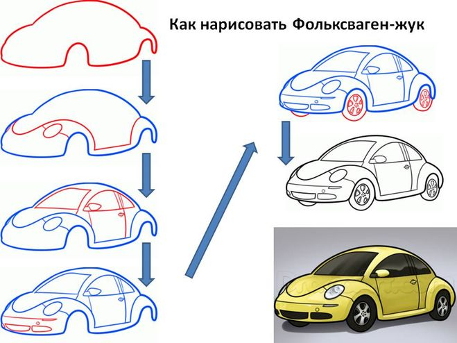 Как рисовать рисунок на машине