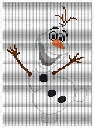 Картинки снеговика из холодного сердца