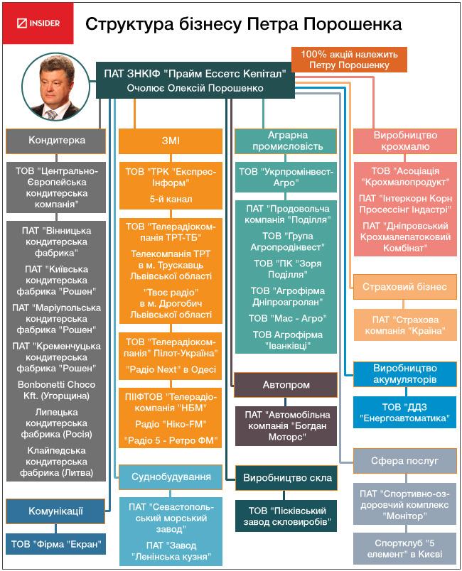 Приватизация 5 крупнейших госкомпаний необходима для продолжения сотрудничества с МВФ, - Яресько - Цензор.НЕТ 1780