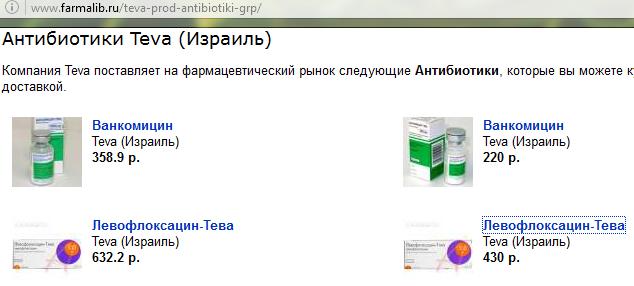 антибиотики Тева