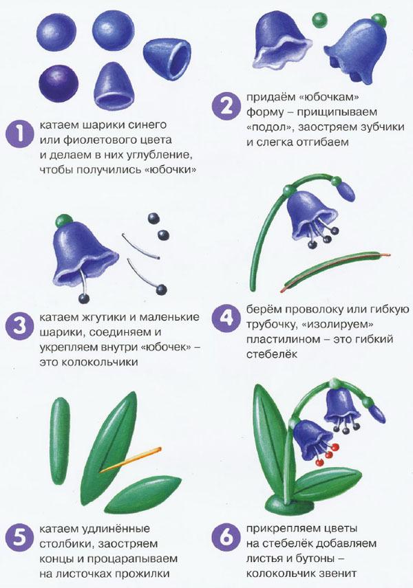 Как сделать из пластилина цветок схемы